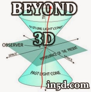 beyond-3rd-dimension