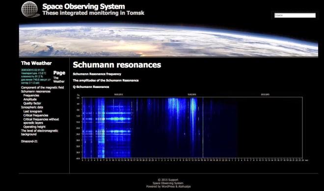 Schumann-resonance-18Mar2015